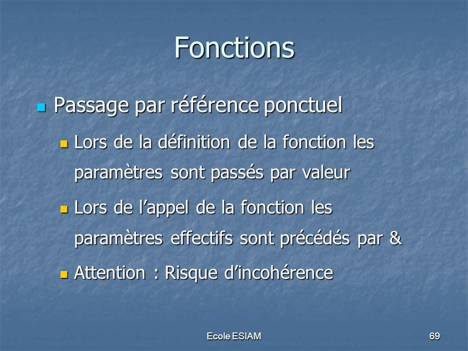 Fonctions Passage par référence ponctuel