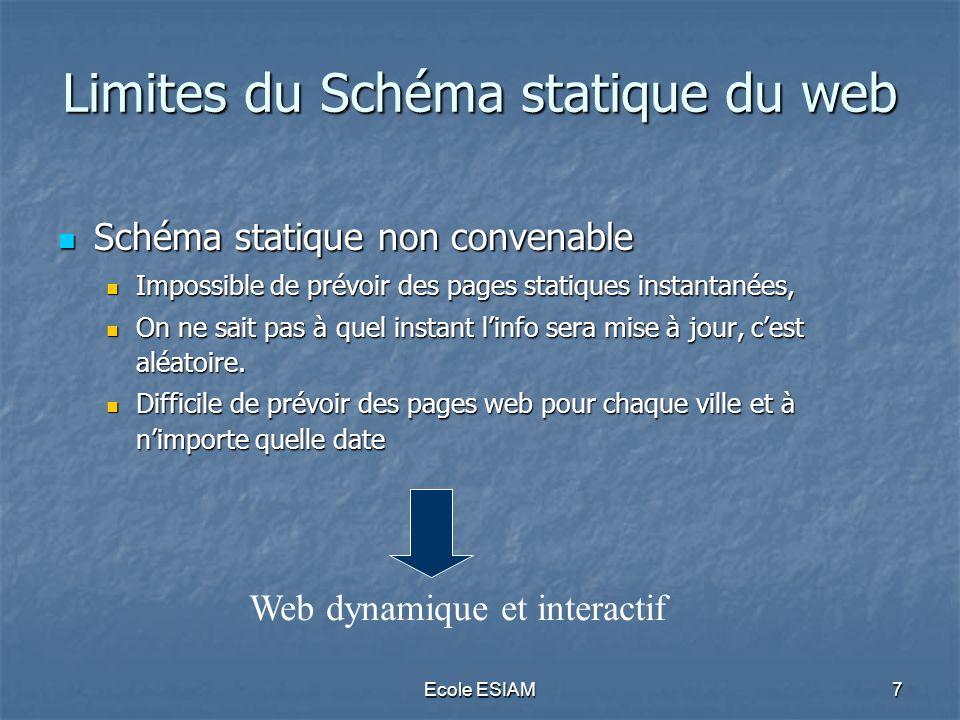 Limites du Schéma statique du web