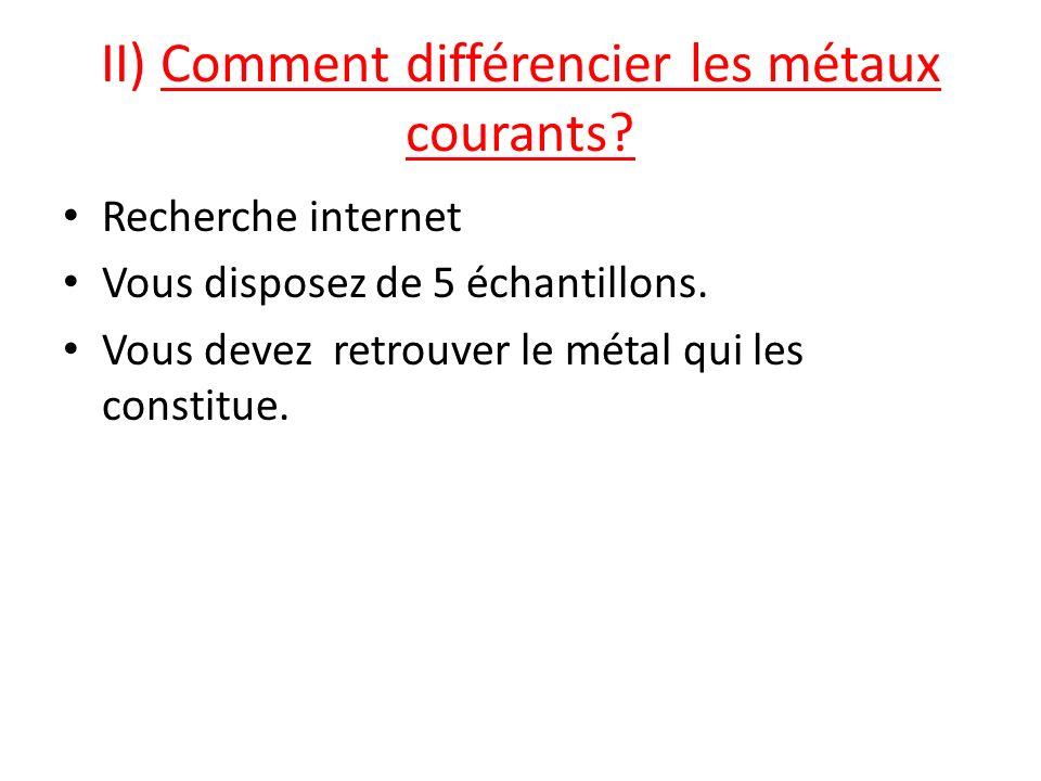 II) Comment différencier les métaux courants
