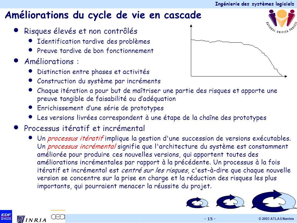 Améliorations du cycle de vie en cascade