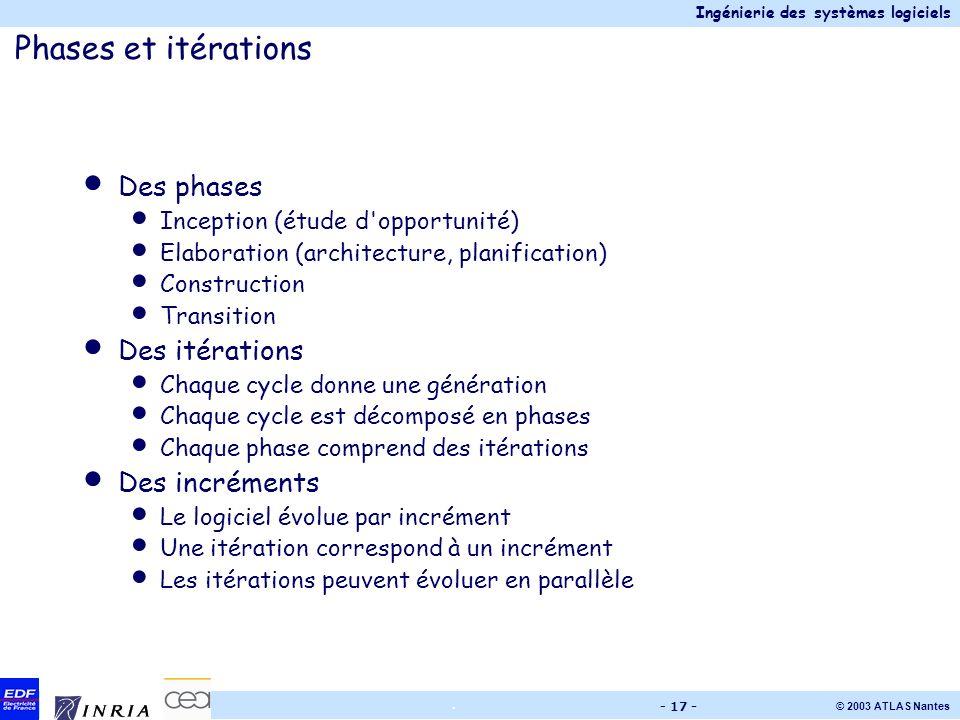 Phases et itérations Des phases Des itérations Des incréments