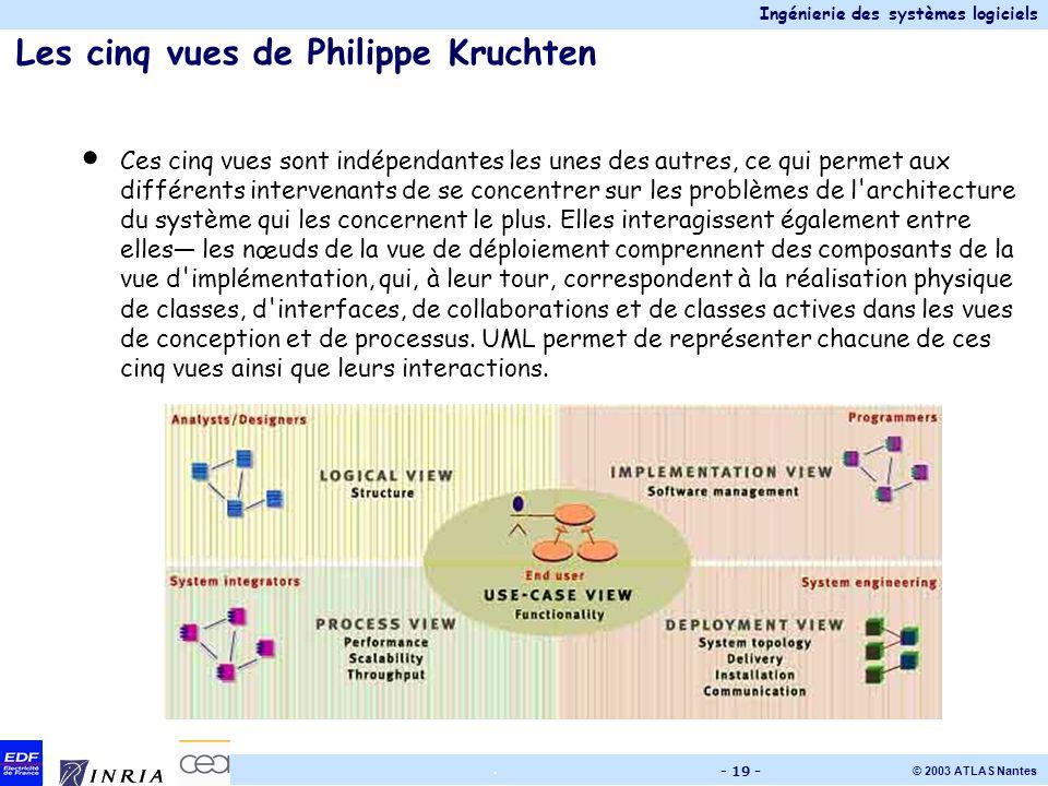 Les cinq vues de Philippe Kruchten