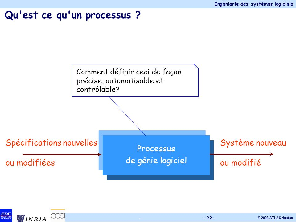 Qu est ce qu un processus
