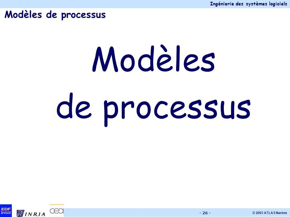 Modèles de processus Modèles de processus