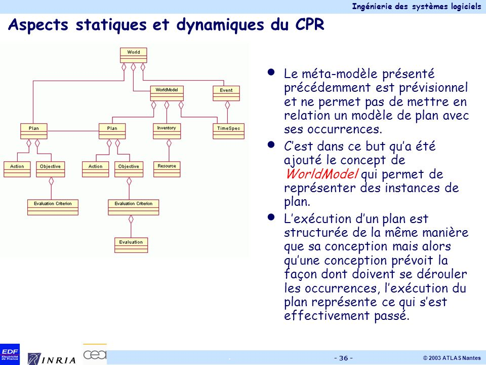 Aspects statiques et dynamiques du CPR