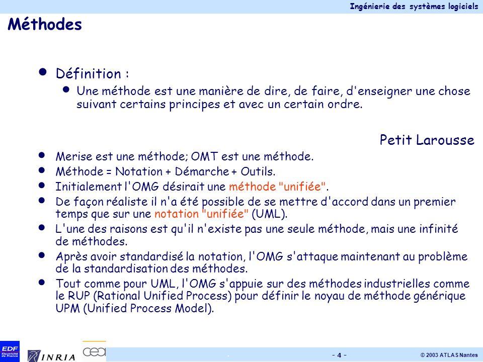 Méthodes Définition : Petit Larousse
