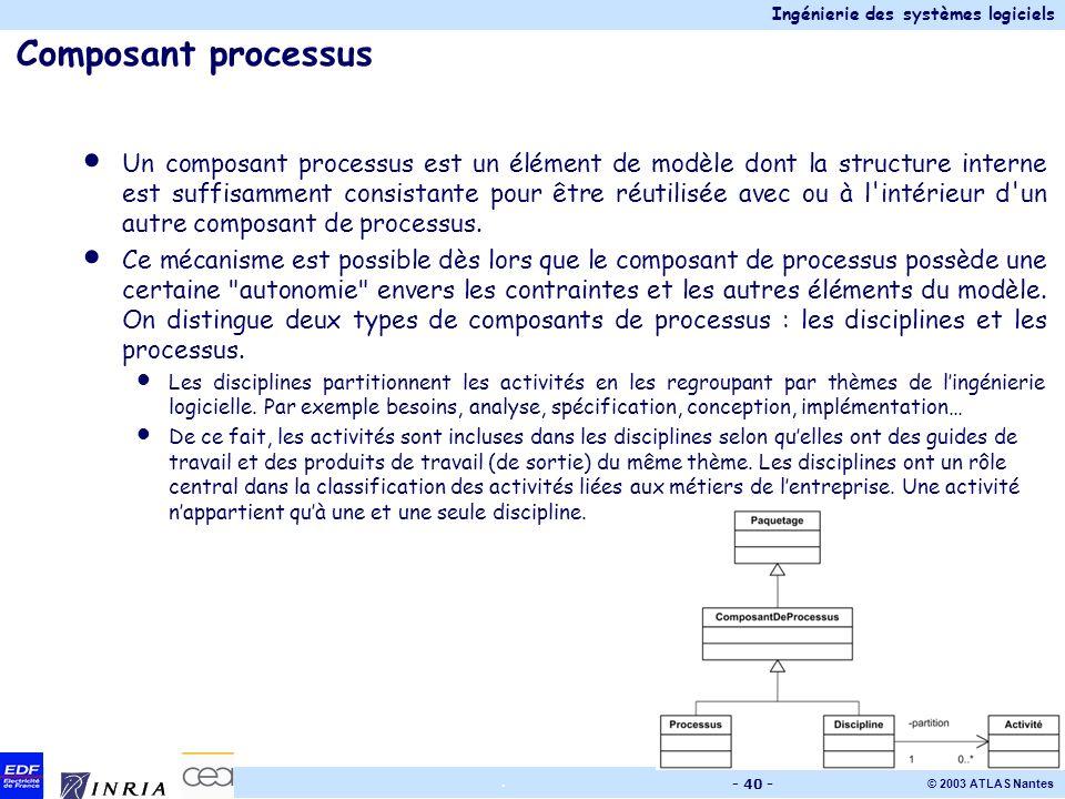 Composant processus