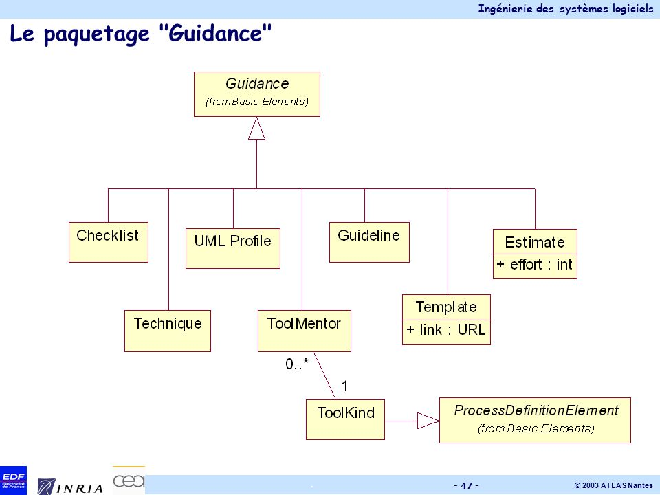Le paquetage Guidance