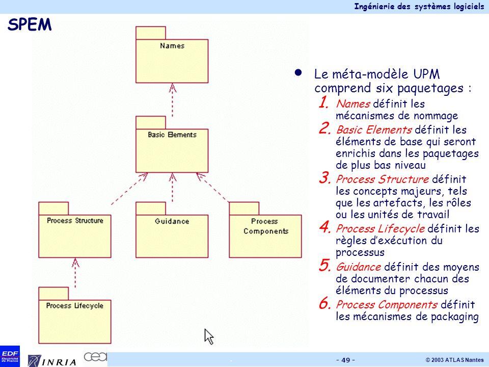 SPEM Le méta-modèle UPM comprend six paquetages :