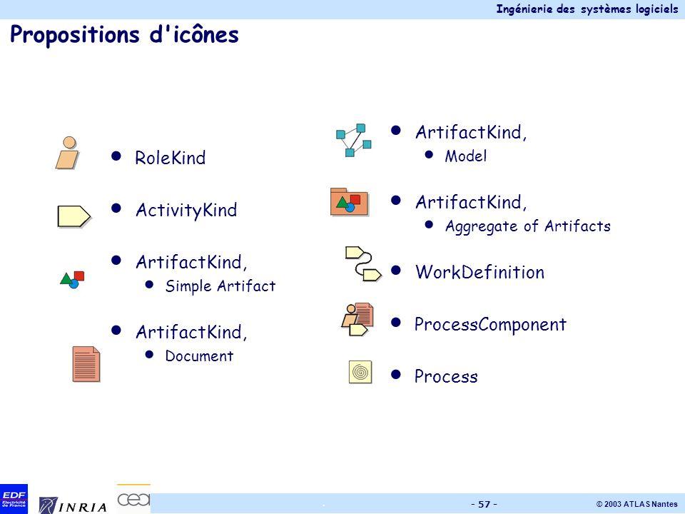 Propositions d icônes ArtifactKind, RoleKind ActivityKind