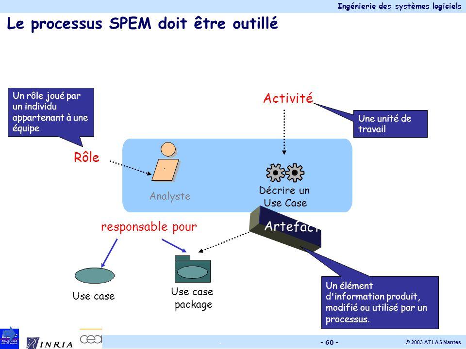 Le processus SPEM doit être outillé