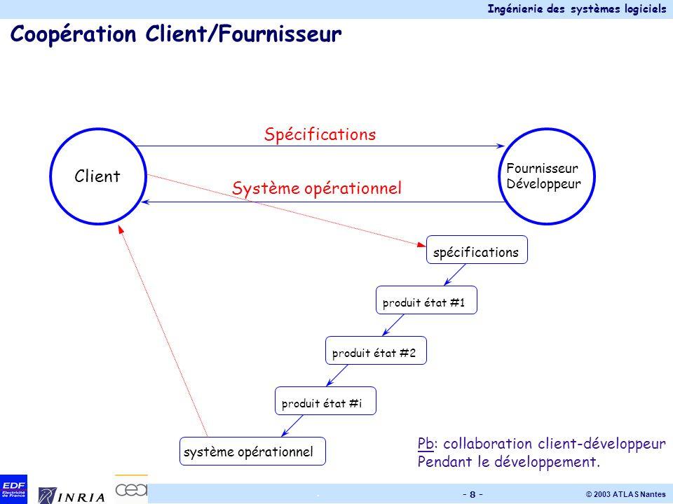 Coopération Client/Fournisseur