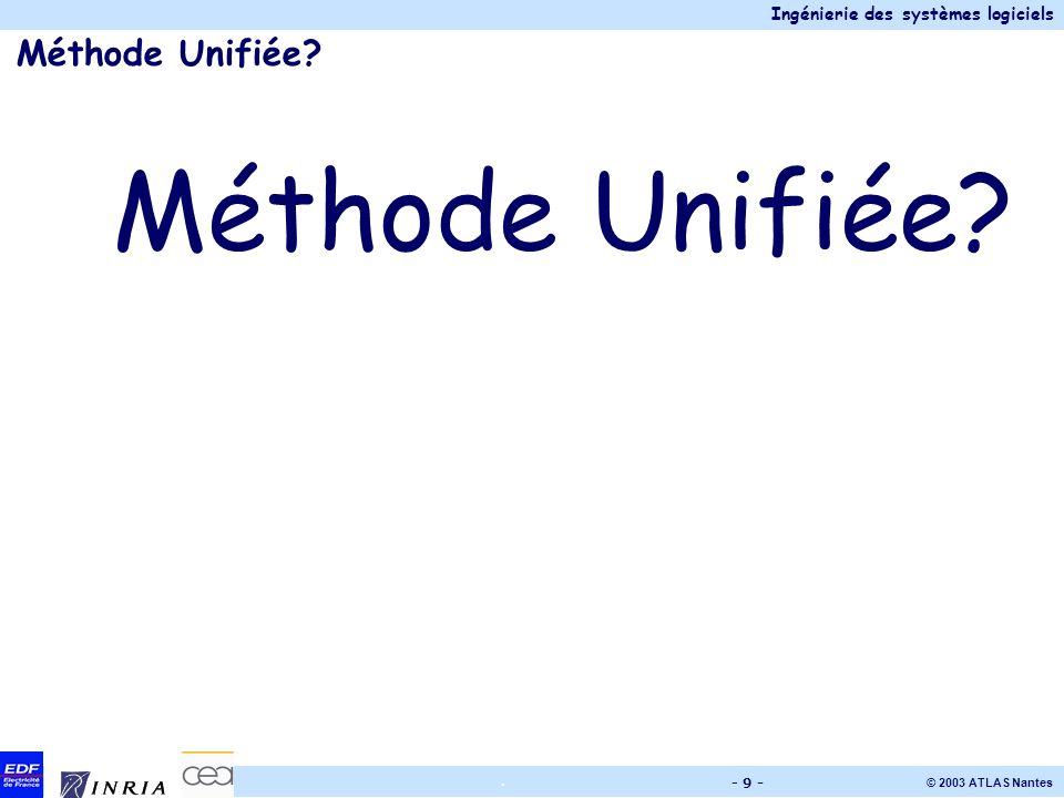 Méthode Unifiée Méthode Unifiée