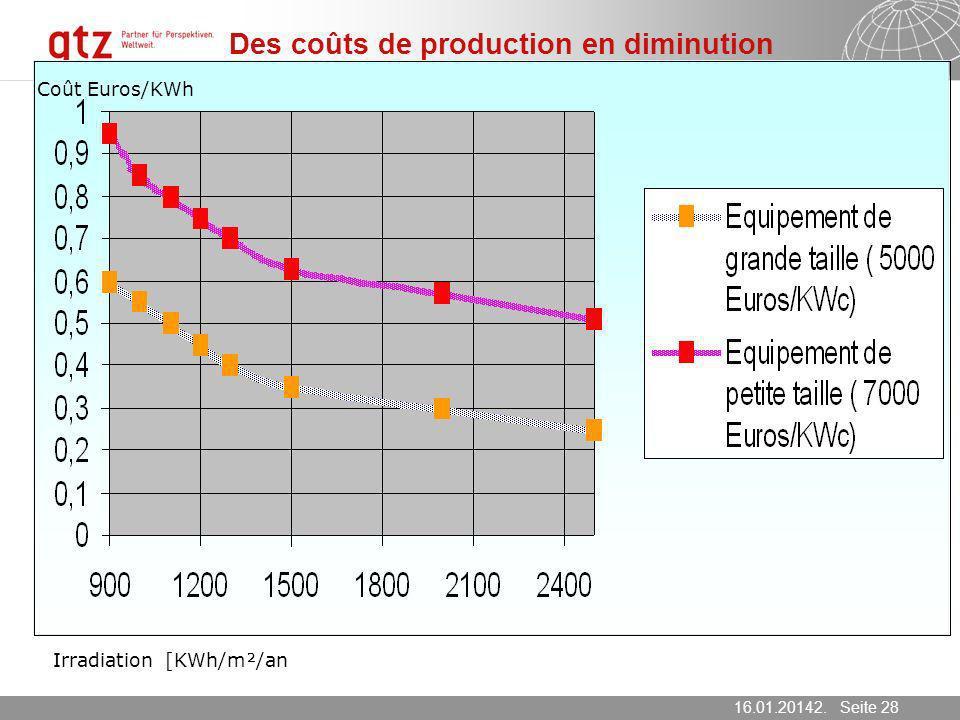 Des coûts de production en diminution
