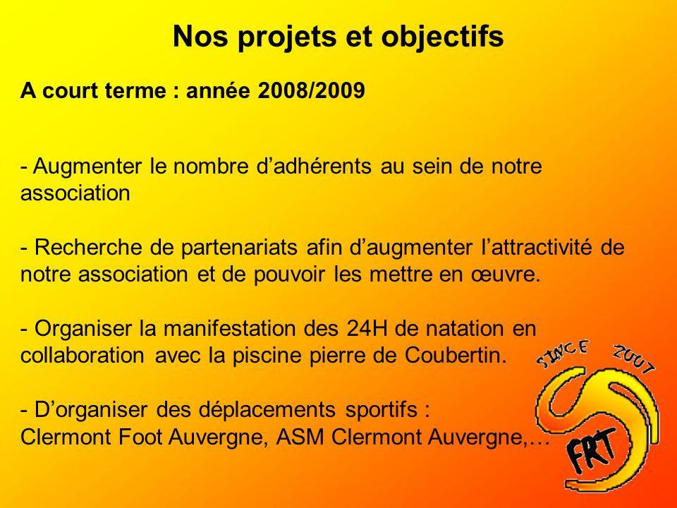 Nos projets et objectifs