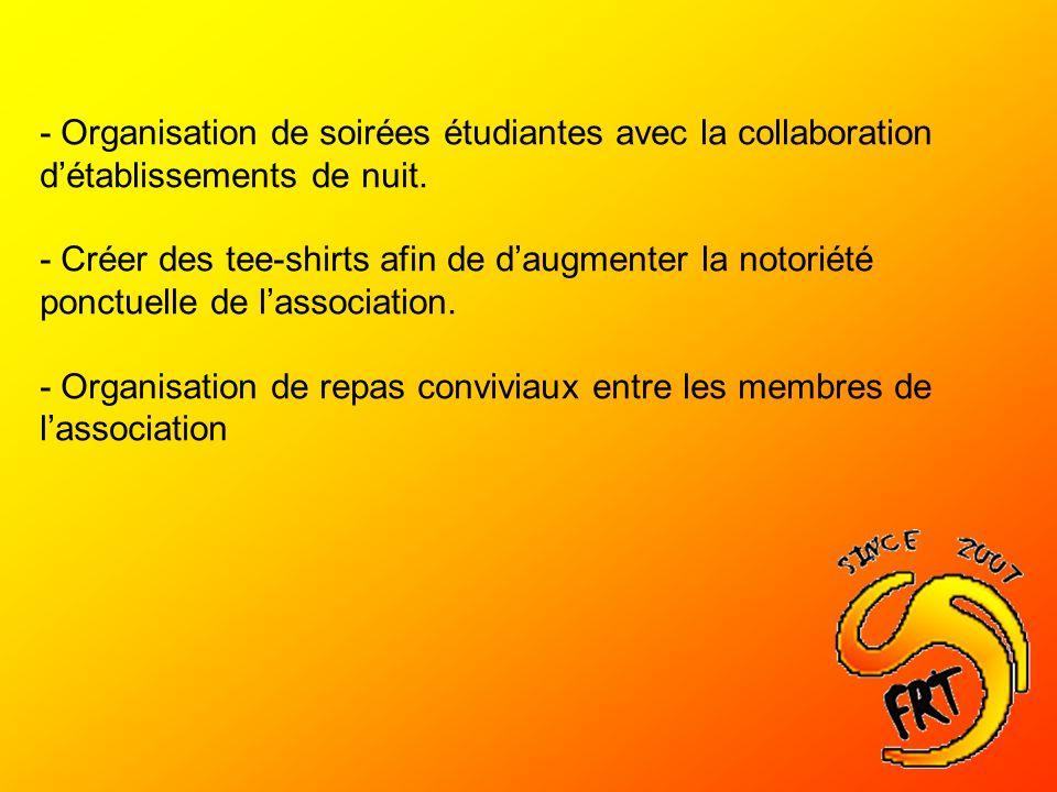 - Organisation de soirées étudiantes avec la collaboration d'établissements de nuit.