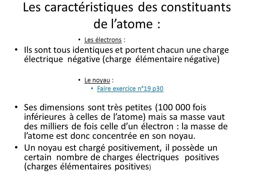 Les caractéristiques des constituants de l'atome :