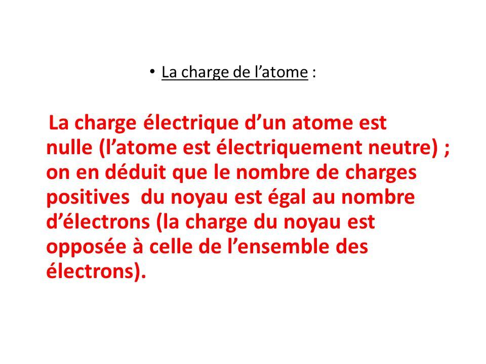 La charge de l'atome :