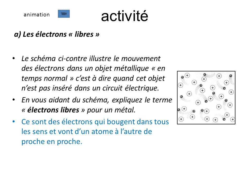 activité a) Les électrons « libres »