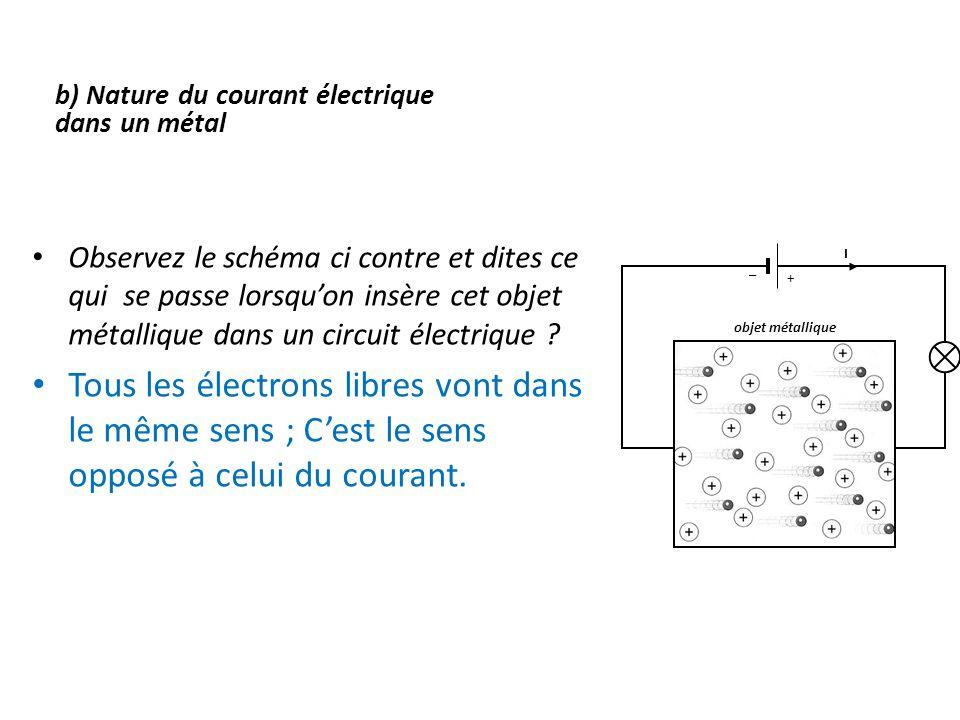 b) Nature du courant électrique dans un métal