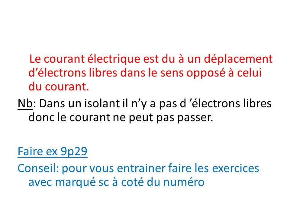 Le courant électrique est du à un déplacement d'électrons libres dans le sens opposé à celui du courant.