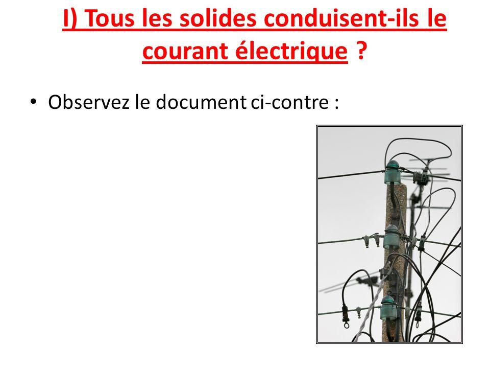 I) Tous les solides conduisent-ils le courant électrique