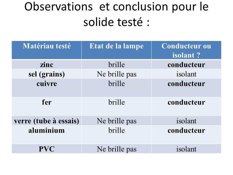 Observations et conclusion pour le solide testé :