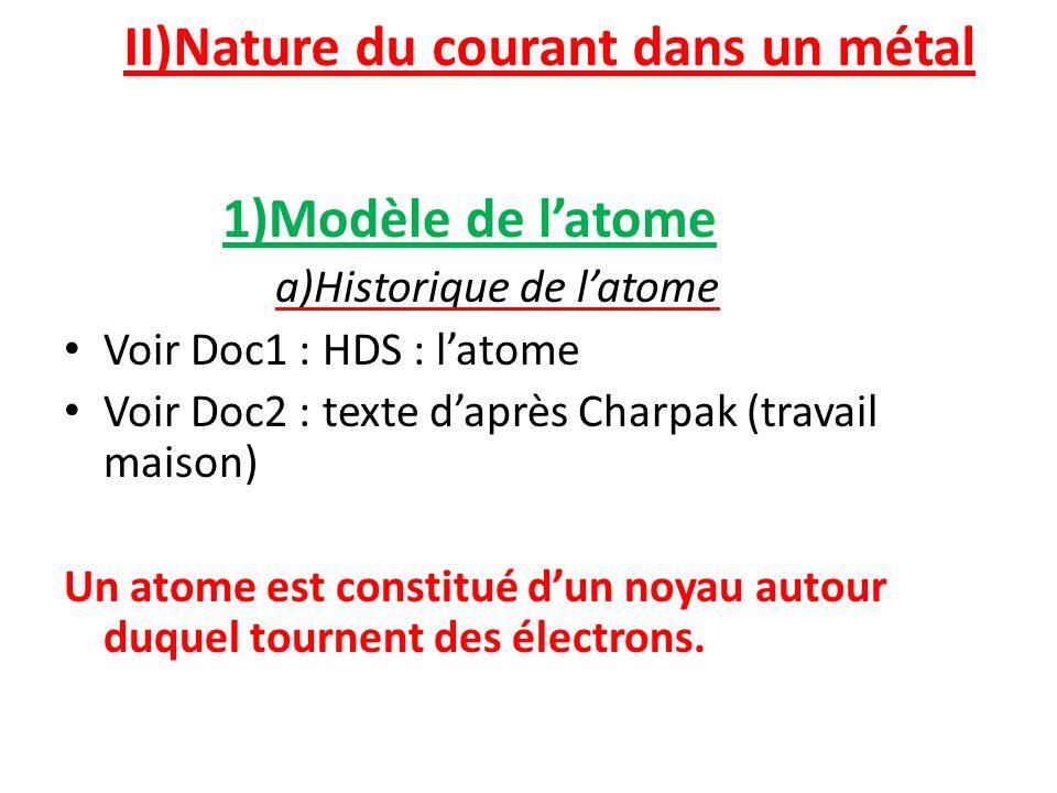II)Nature du courant dans un métal