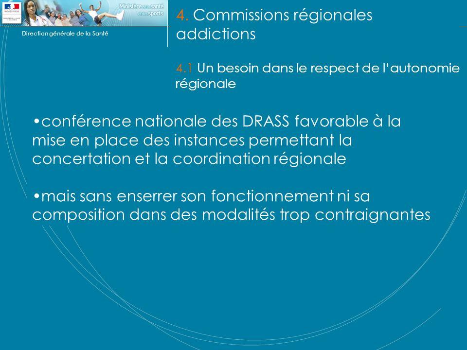 4. Commissions régionales addictions