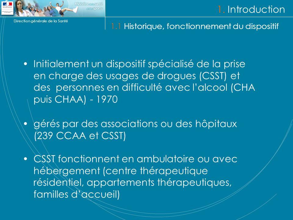 gérés par des associations ou des hôpitaux (239 CCAA et CSST)