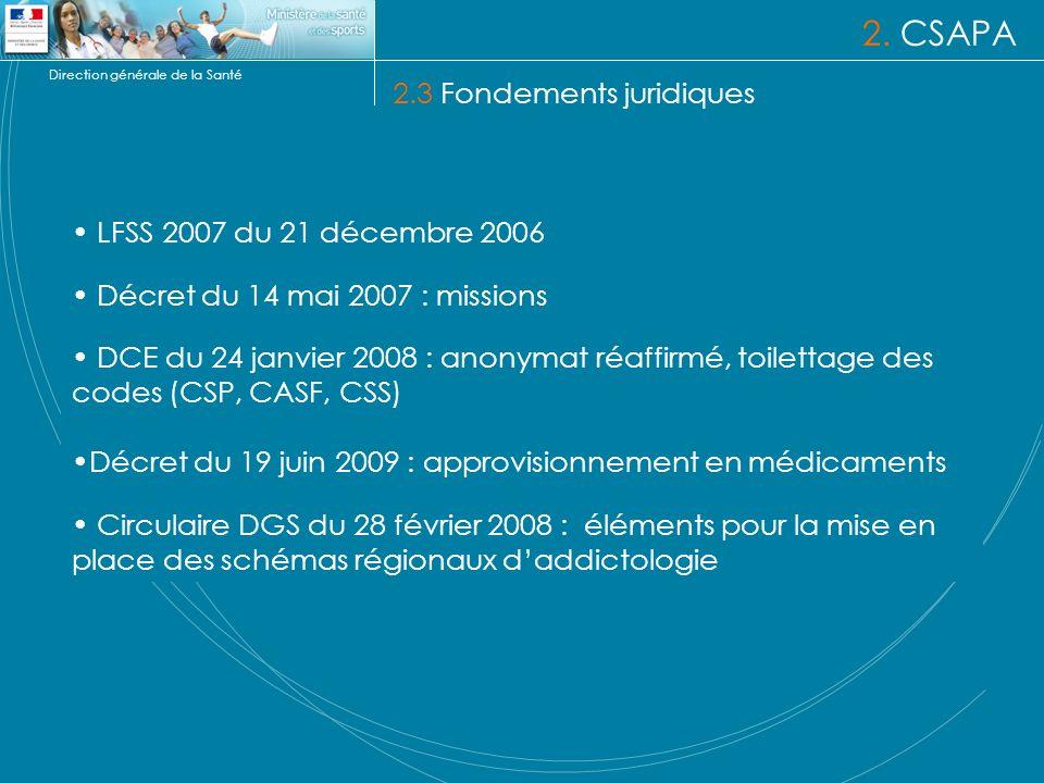 2. CSAPA 2.3 Fondements juridiques LFSS 2007 du 21 décembre 2006