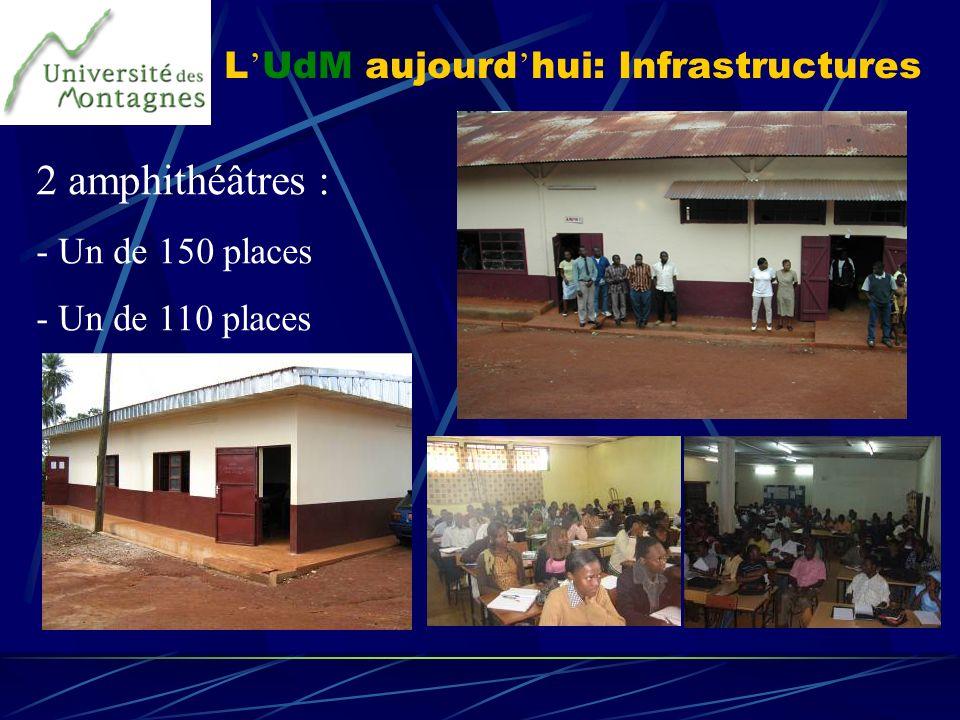 L'UdM aujourd'hui: Infrastructures
