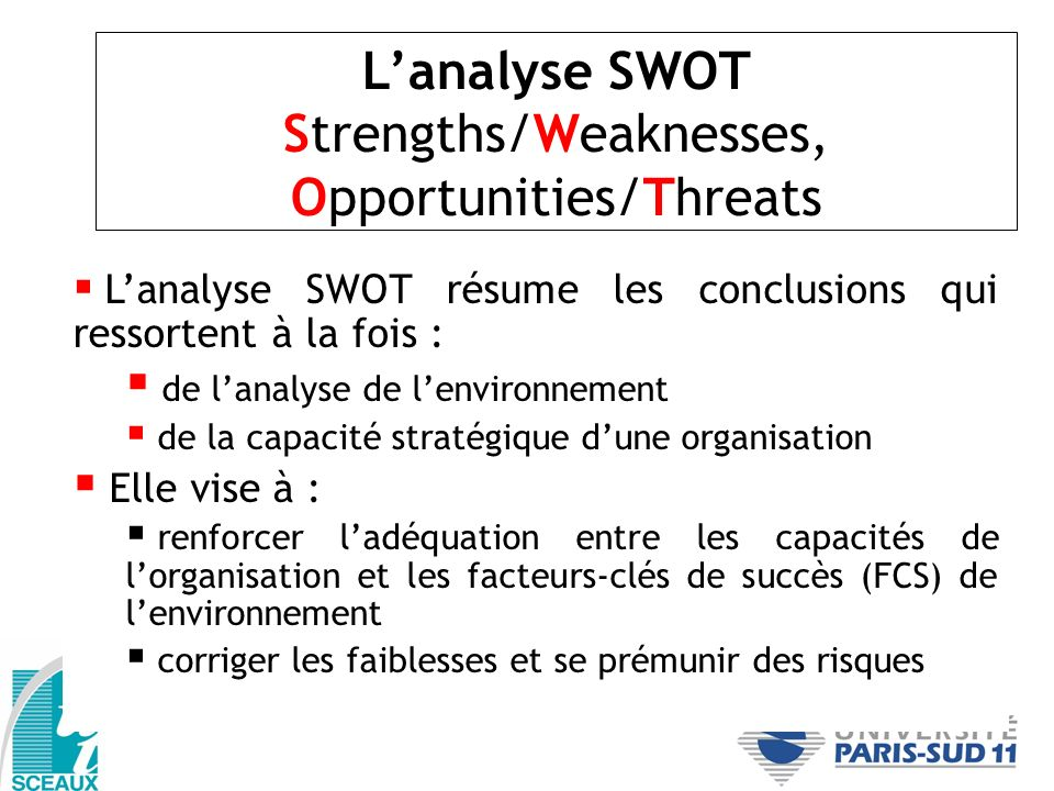 L'analyse SWOT Strengths/Weaknesses, Opportunities/Threats