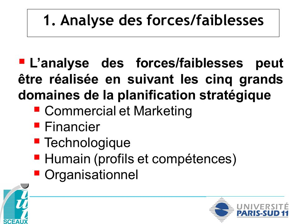 1. Analyse des forces/faiblesses