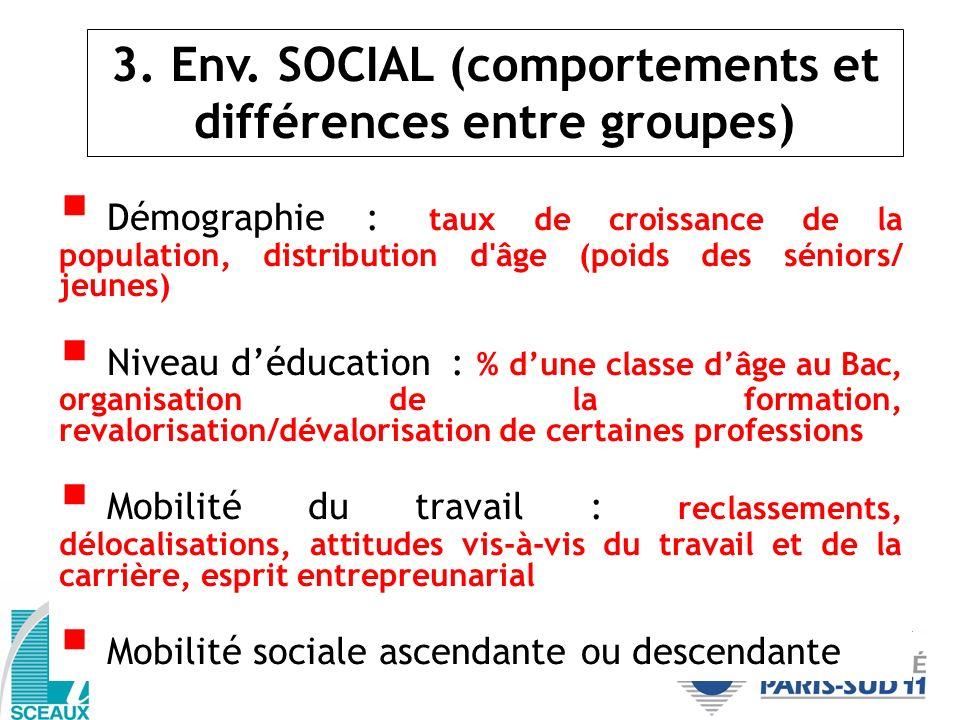 3. Env. SOCIAL (comportements et différences entre groupes)
