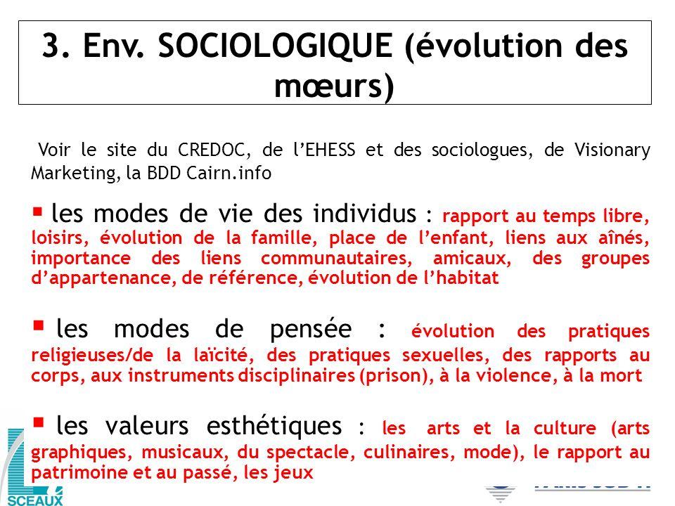 3. Env. SOCIOLOGIQUE (évolution des mœurs)