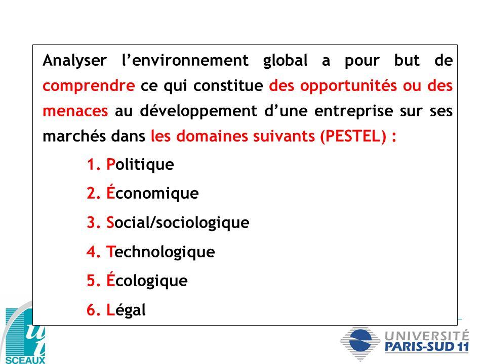 Analyser l'environnement global a pour but de comprendre ce qui constitue des opportunités ou des menaces au développement d'une entreprise sur ses marchés dans les domaines suivants (PESTEL) :