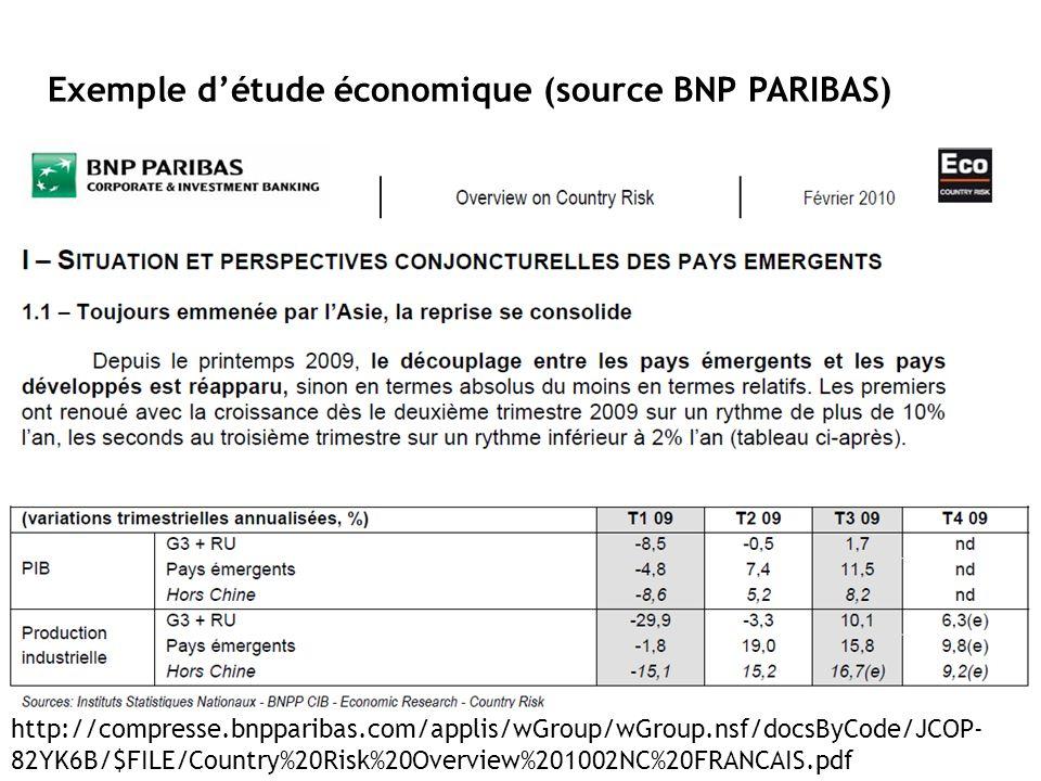 Exemple d'étude économique (source BNP PARIBAS)