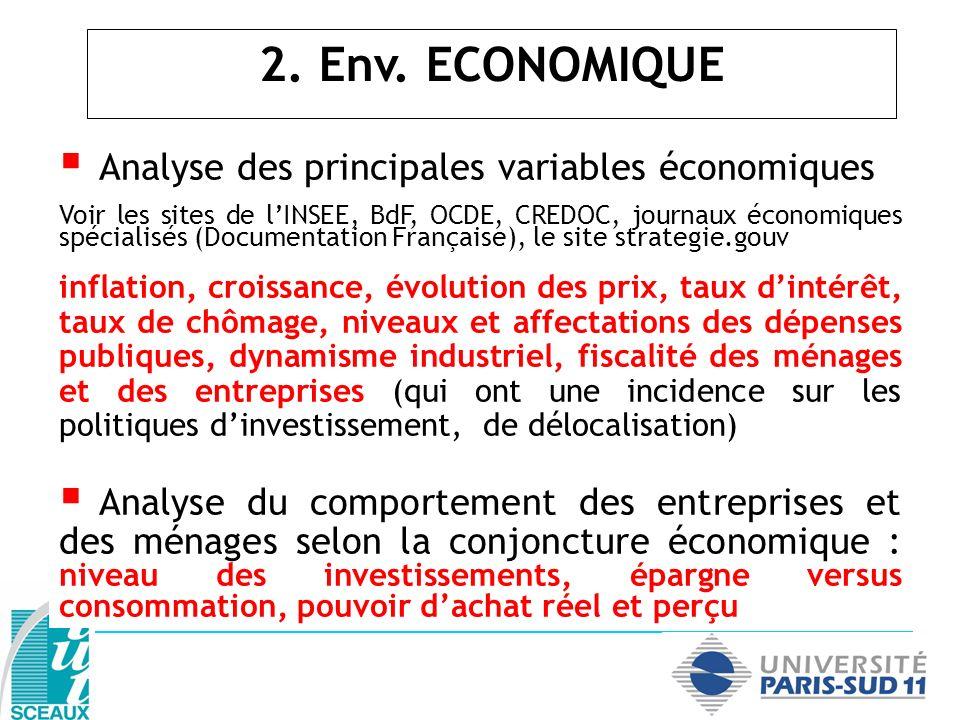 Analyse des principales variables économiques