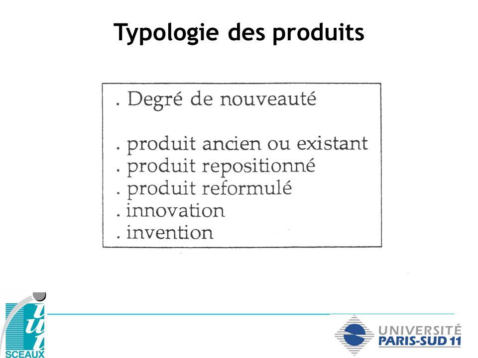 Typologie des produits