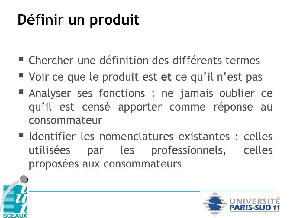 Définir un produit Chercher une définition des différents termes