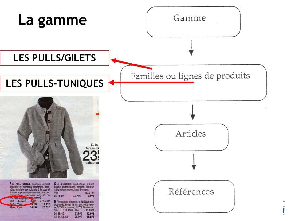La gamme LES PULLS/GILETS LES PULLS-TUNIQUES