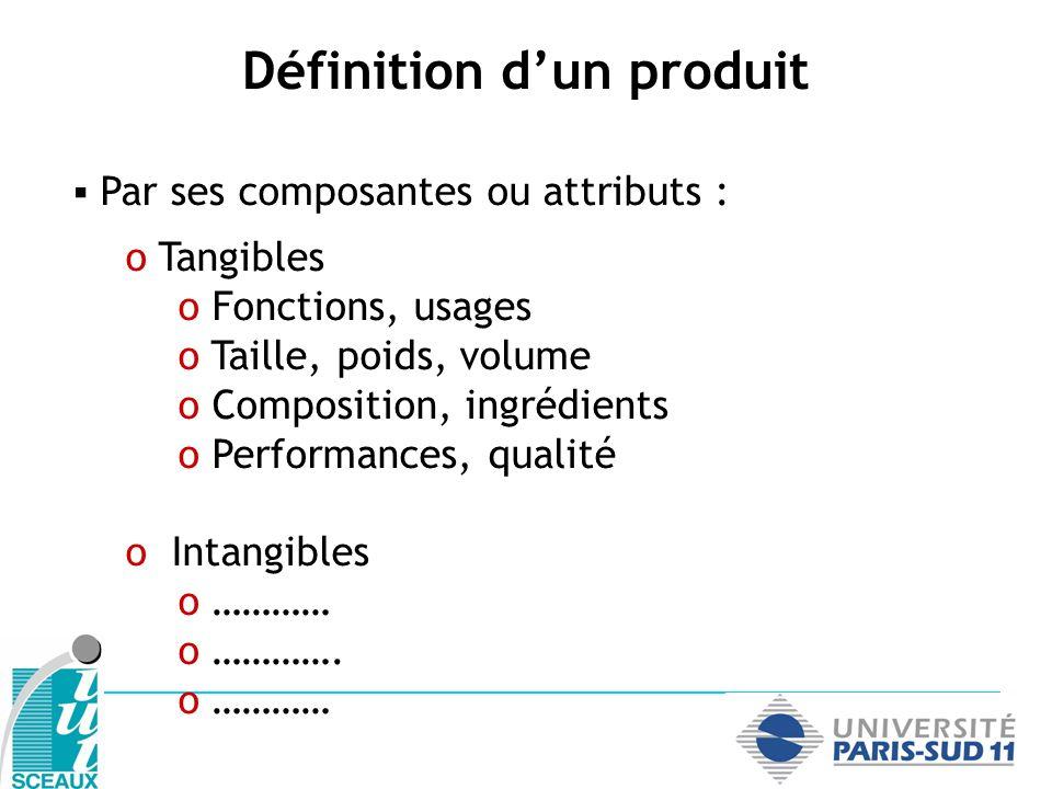Définition d'un produit