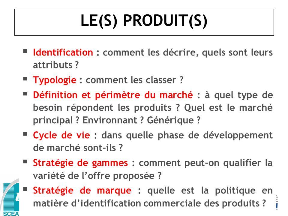 LE(S) PRODUIT(S) Identification : comment les décrire, quels sont leurs attributs Typologie : comment les classer