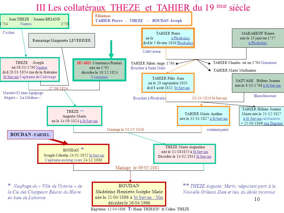 III Les collatéraux THEZE et TAHIER du 19 ème siècle