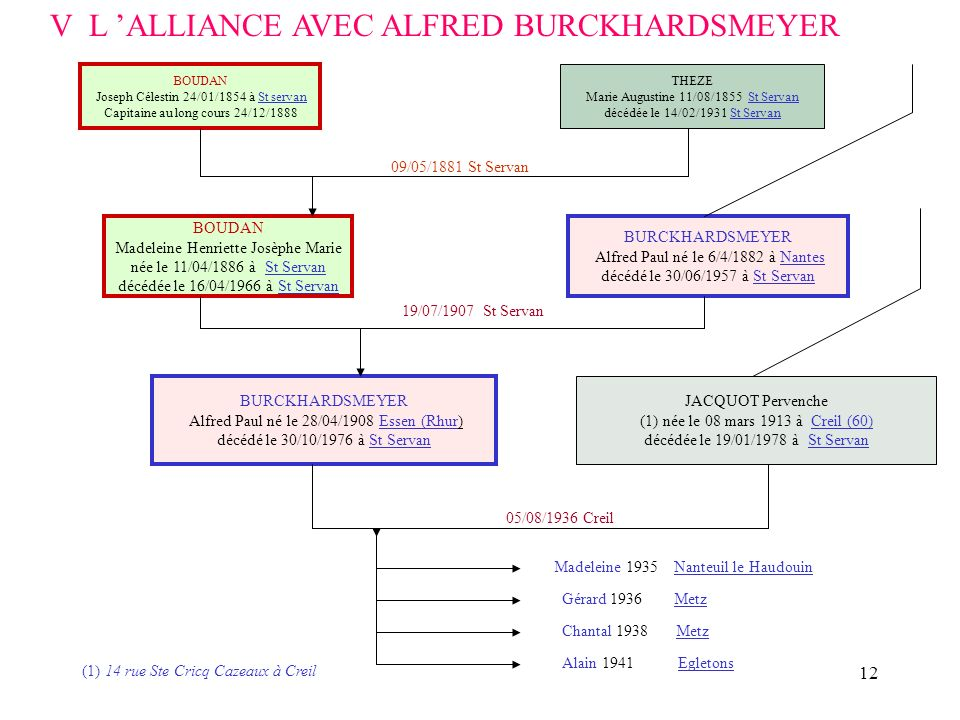 V L 'ALLIANCE AVEC ALFRED BURCKHARDSMEYER