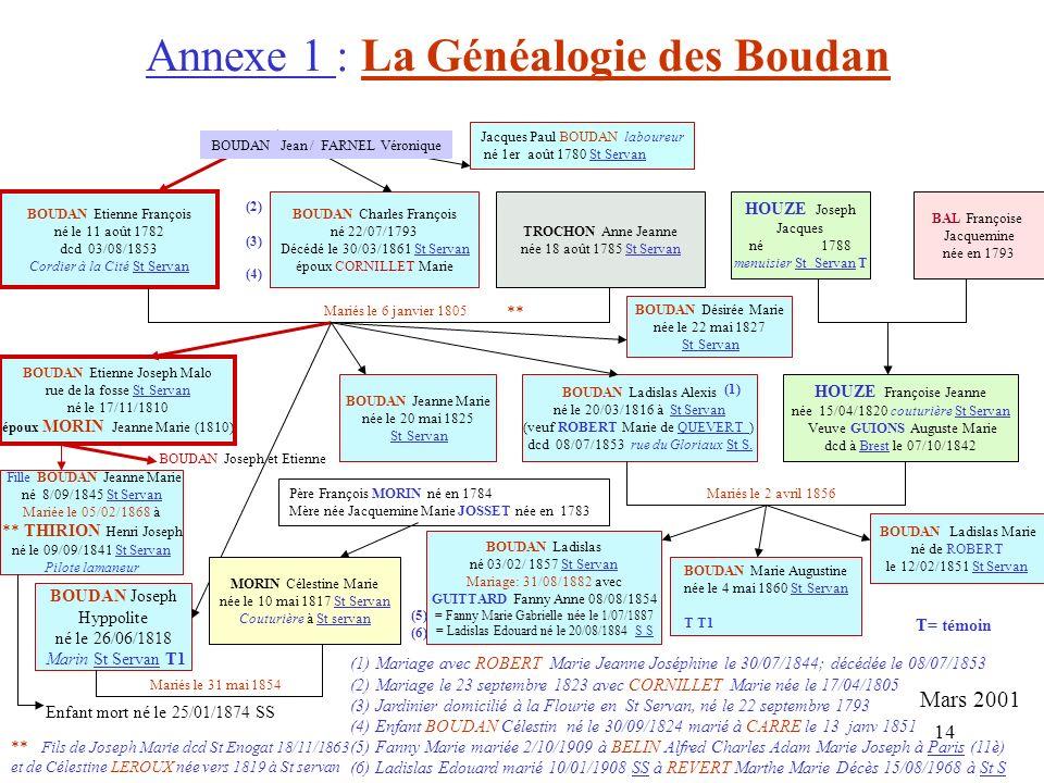Annexe 1 : La Généalogie des Boudan