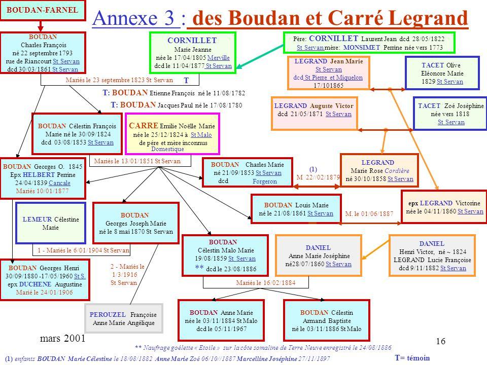 Annexe 3 : des Boudan et Carré Legrand