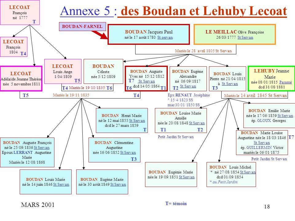 Annexe 5 : des Boudan et Lehuby Lecoat