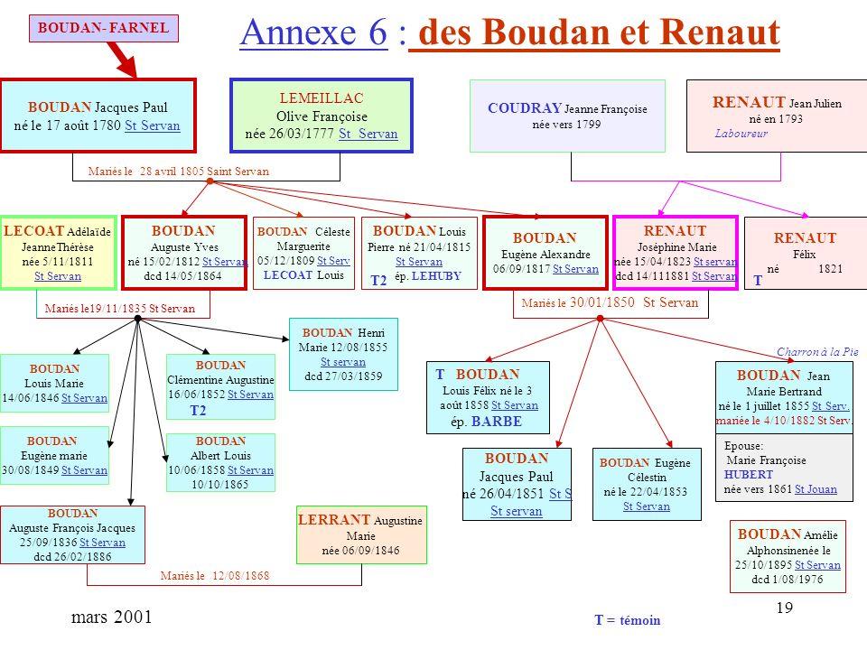 Annexe 6 : des Boudan et Renaut